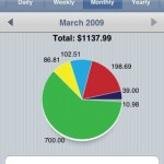 budgetcare2 150x150 App Review: BudgetCare Helps Track Expenses
