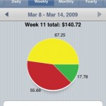 budgetcare3 150x150 App Review: BudgetCare Helps Track Expenses
