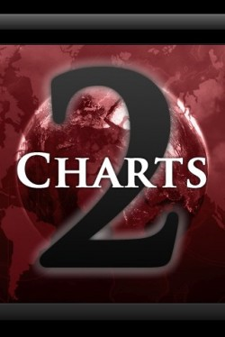9760 Default Charts by SANBREEZE GmbH