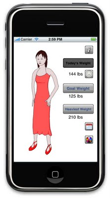 virtualweightlossmodel1 Virtual Weight Loss Model by Pacific Spirit Media