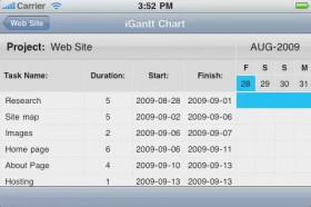 10453 gantt4 Gantt Chart by Baie Design Limited