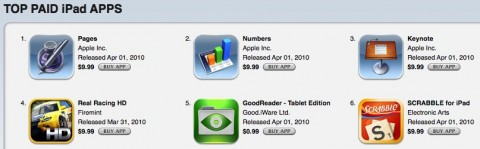 toppaidipadapps 480x149 iPad Apps Hit iTunes in Storm, More Expensive Than iPhone Apps