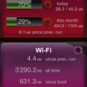 12870 shot 125x125 Download Meter for Wi Fi/ EDGE /GPRS/ 3G by HedonicSoft