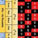 15286 original 2 125x125 iPic 4U Roulette by DonnOvshak