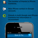 Sync G Pro by thumbsoft